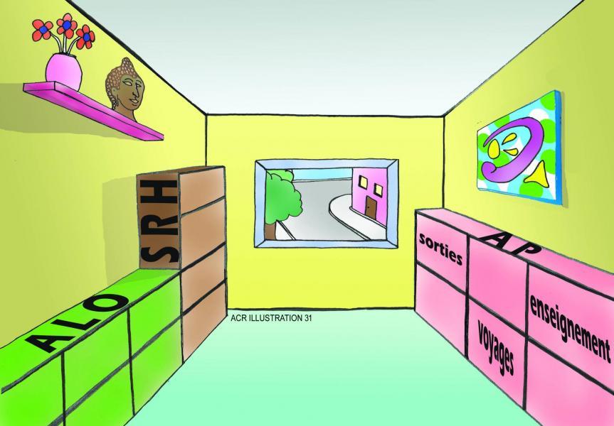 3°) les domaines = les tiroirs