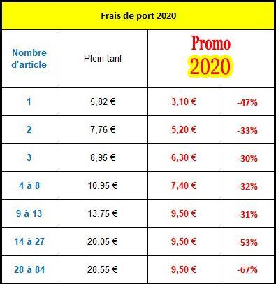 Tableau frais de port sept oct nov dec 2020